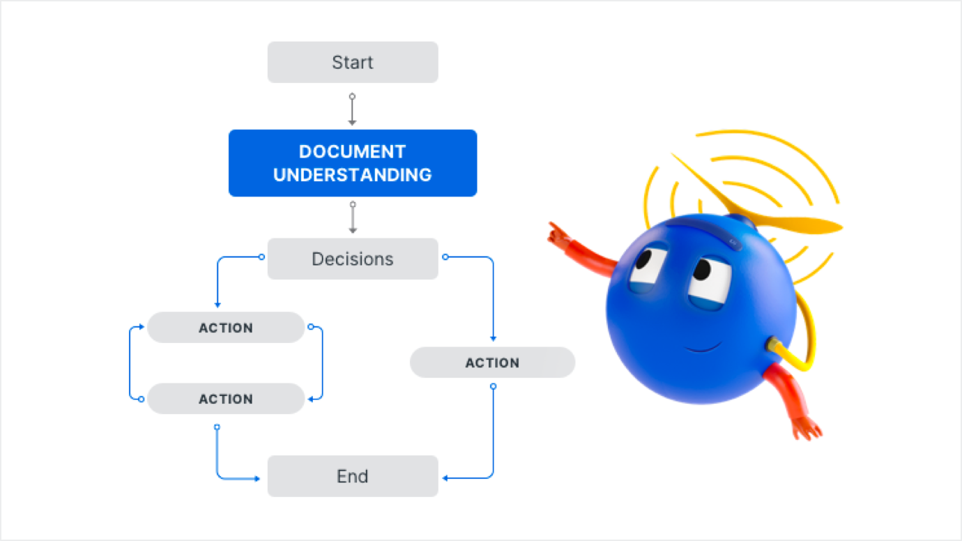 Automate more processes— from start to finish