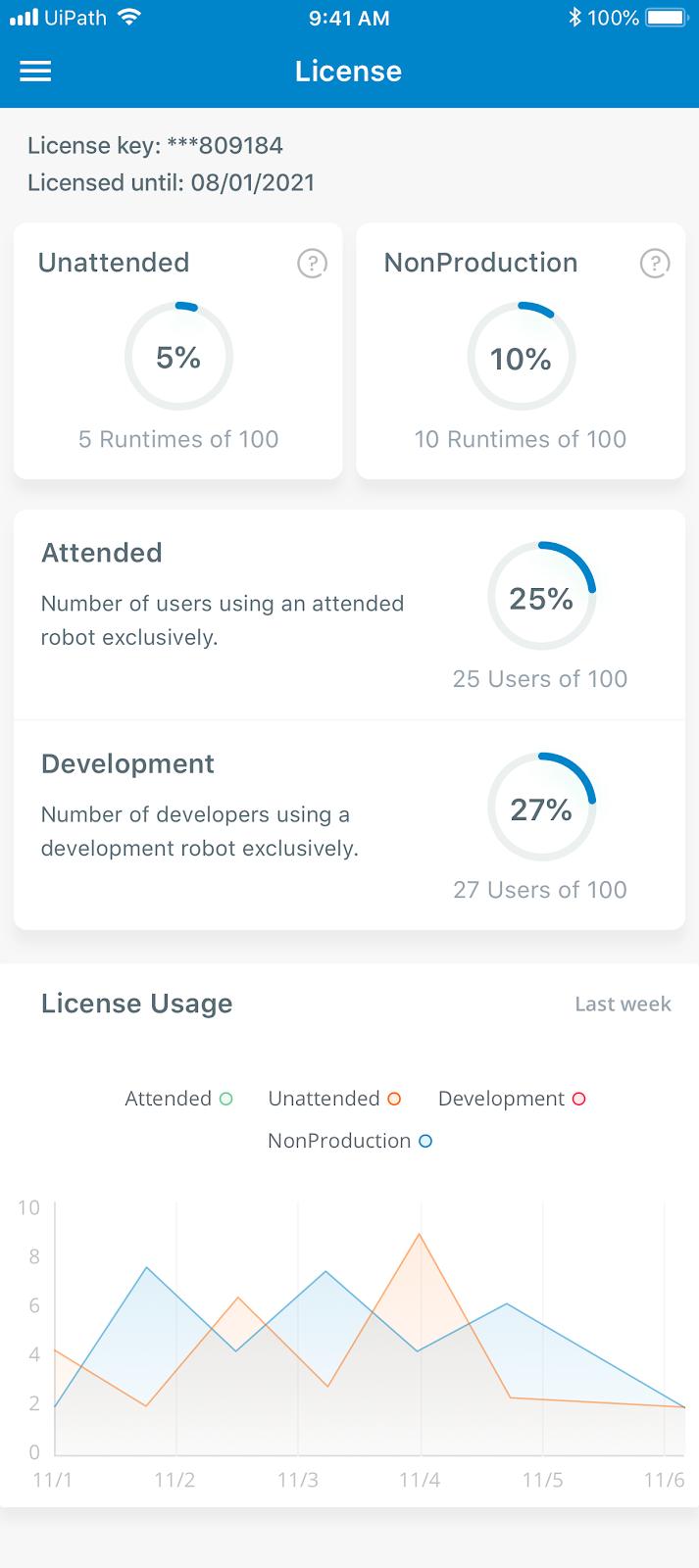 UiPath-Orchestrator-Mobile-App-License