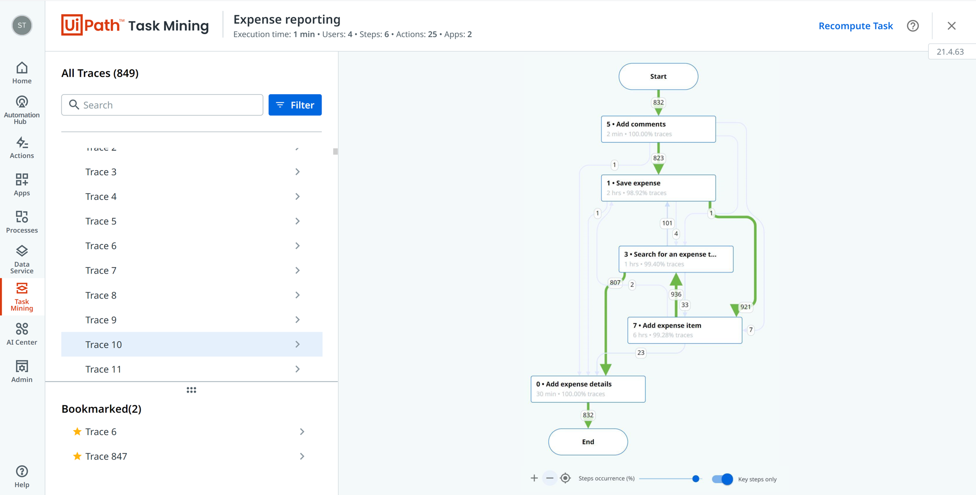 Automatically generate process maps