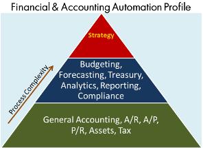 FA-Automation-Profile-edited