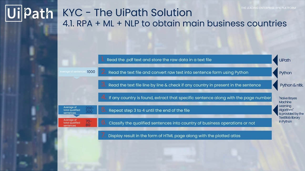 Expanded-Opportunities-for-RPA-in-Banking-&-Capital-Markets- -UiPath-Video-6