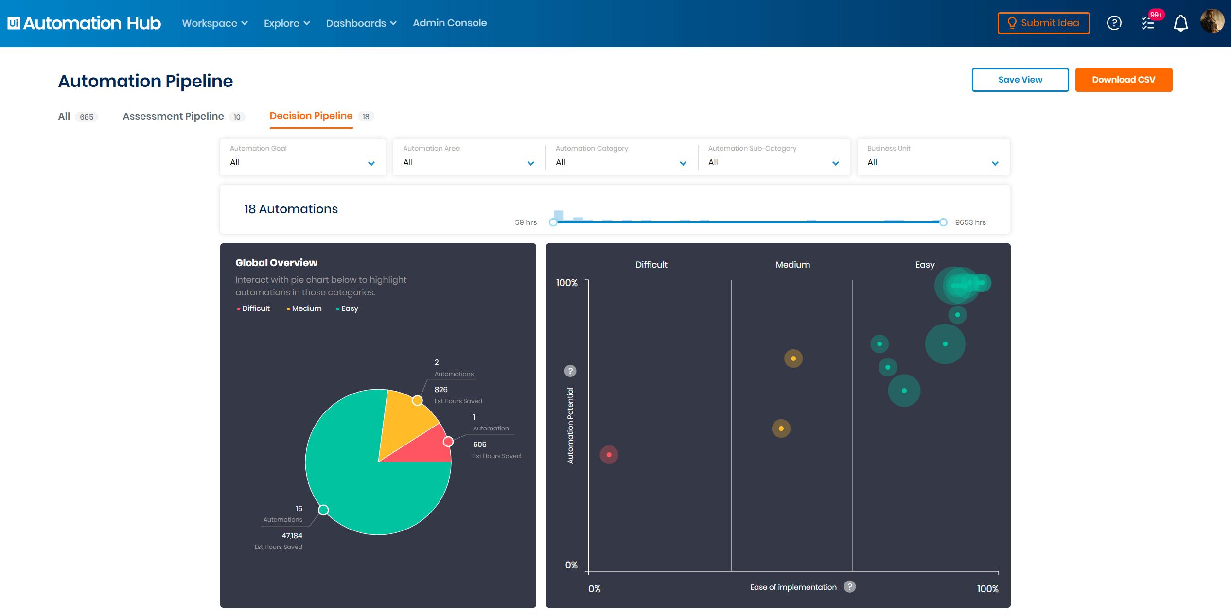 uipath automation hub pipeline