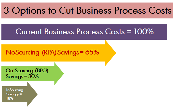 Cutting-Process-Costs-edit