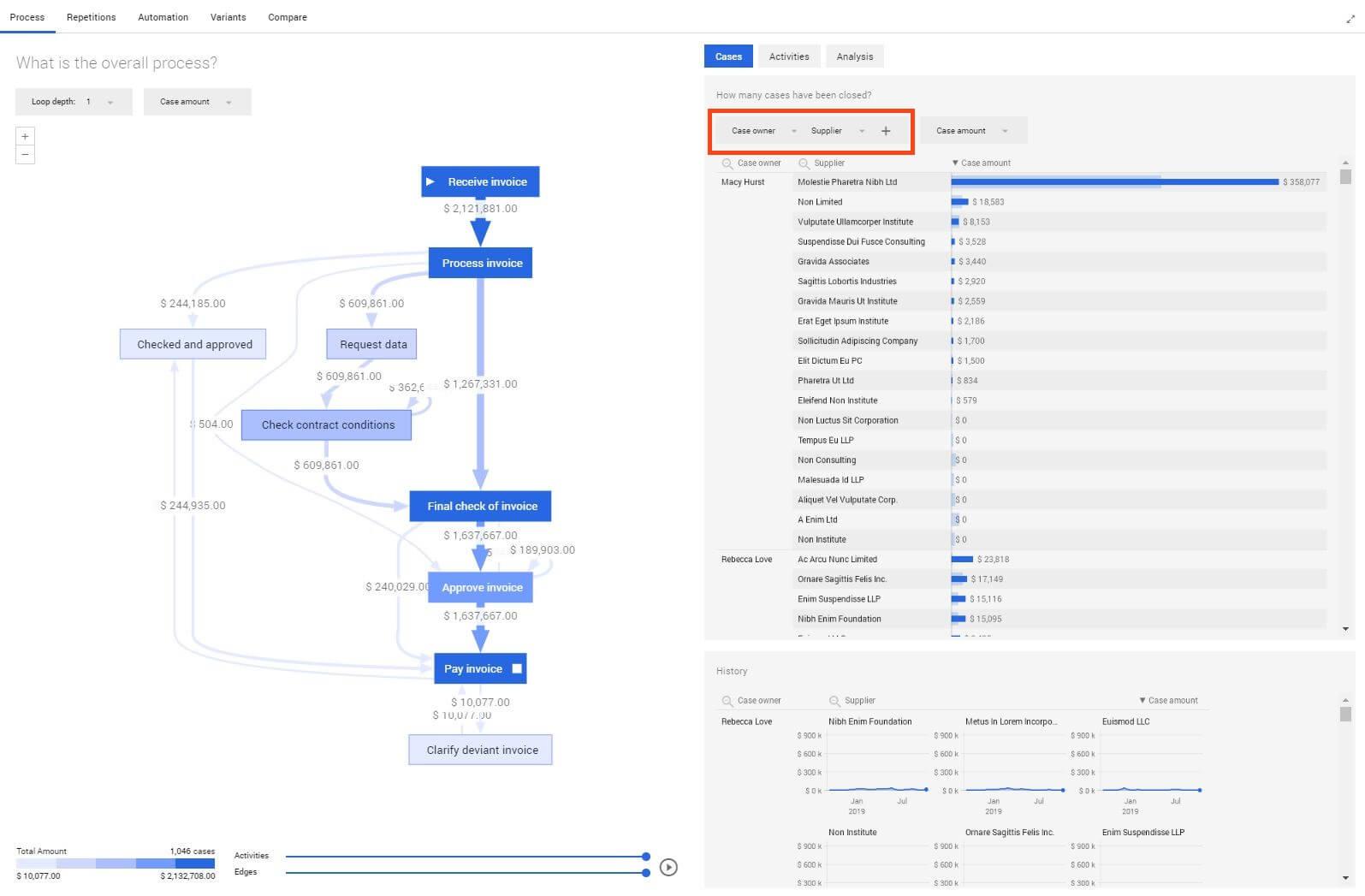 uipath process mining dashboards process analytics