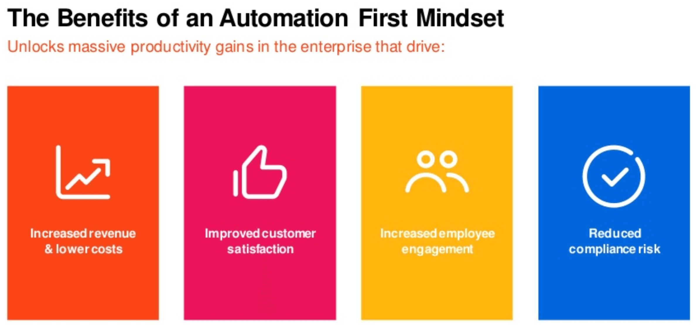 automation first mindset benefits