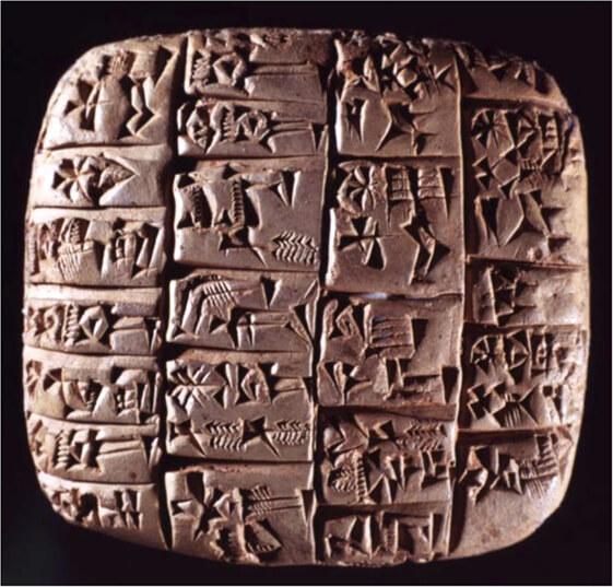 sumerian census data analysis