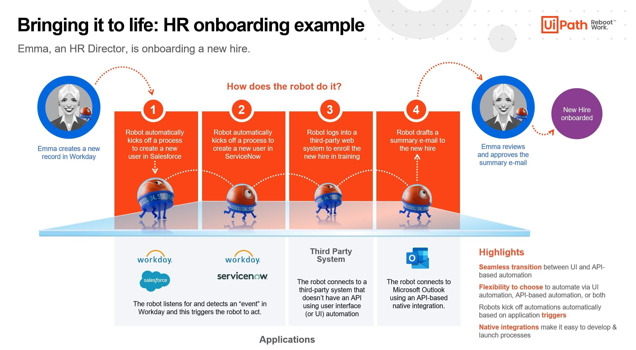 human resources onboarding automation example
