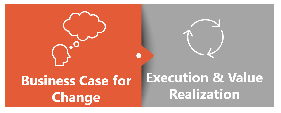advocate automation to cfo value realization