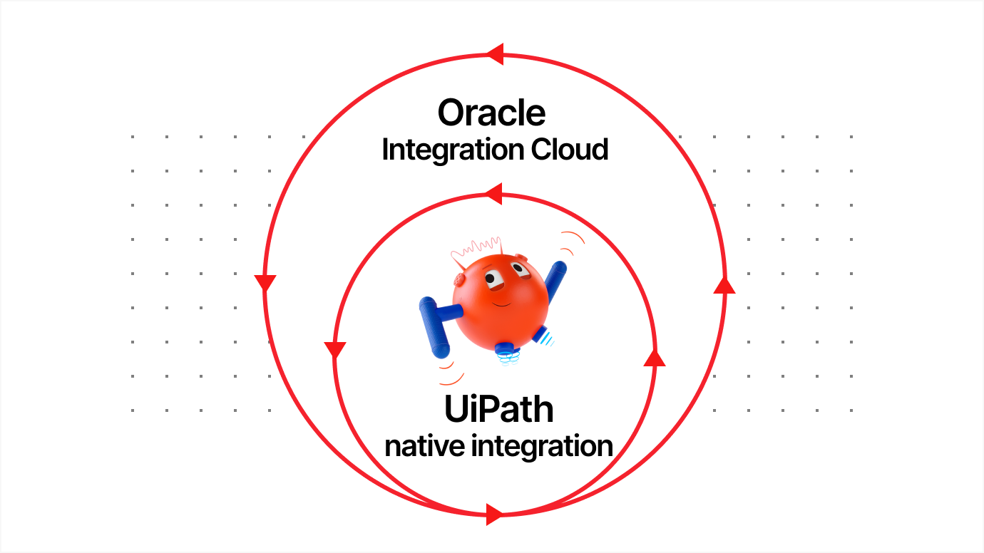 Get native integration in the Oracle Integration Cloud