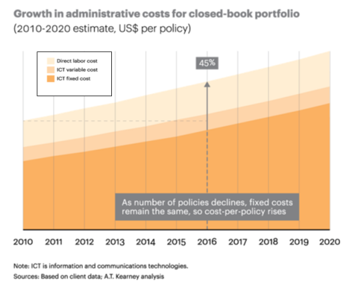 Closed-Policies-Trend-Line-edit