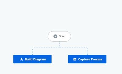 Documentation user guide task capture