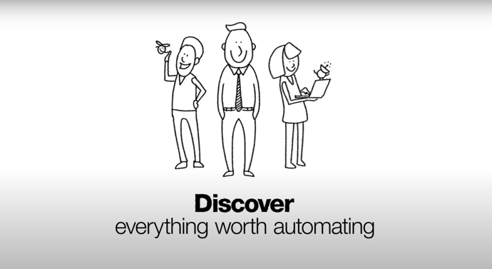 Discover what to automate and how to do it best