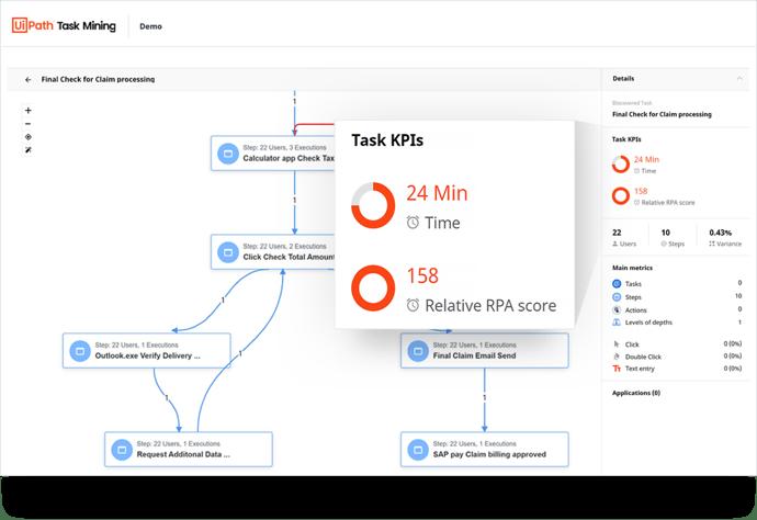 Automatically generate process maps