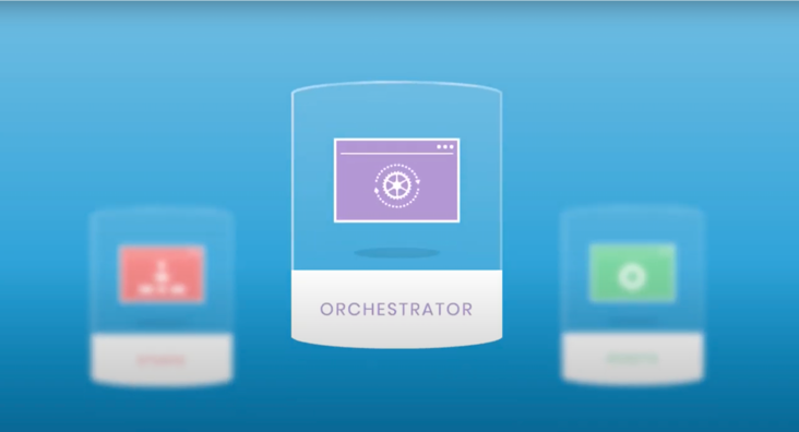 UiPath Orchestrator: Manage Your Entire Digital Workforce